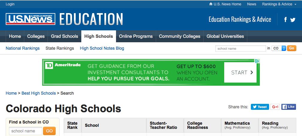 Colorado High Schools Ranked